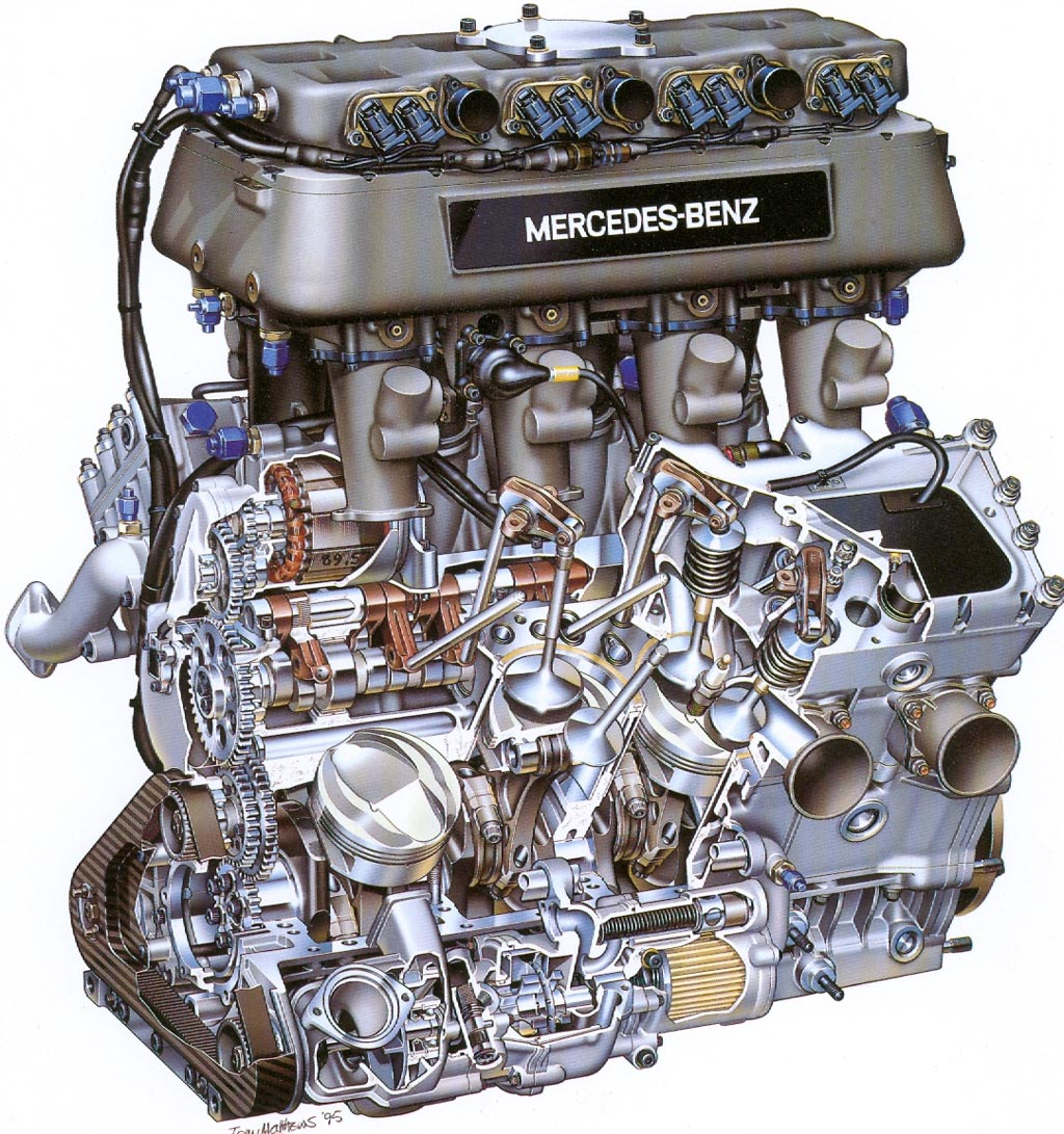 Astonishing V6 Engine Diagram Cutaway Online Wiring Diagram Wiring Digital Resources Cettecompassionincorg